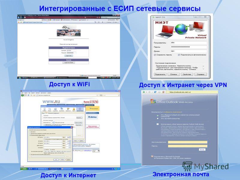 Интегрированные с ЕСИП сетевые сервисы Доступ к Интранет через VPN Электронная почта Доступ к WiFi Доступ к Интернет