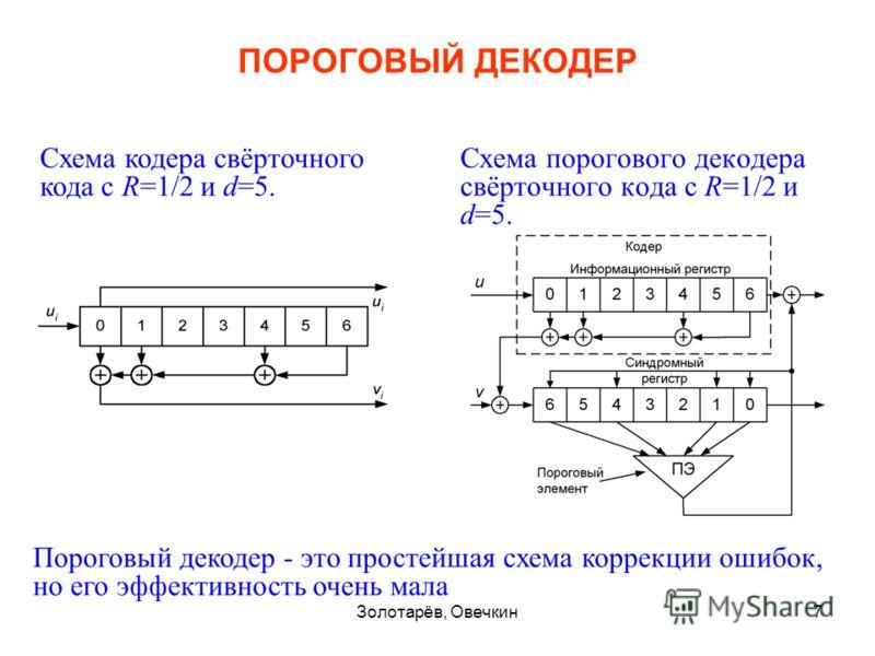 Золотарёв, Овечкин7 ПОРОГОВЫЙ ДЕКОДЕР Схема порогового декодера свёрточного кода с R=1/2 и d=5. Пороговый декодер - это простейшая схема коррекции ошибок, но его эффективность очень мала Схема кодера свёрточного кода с R=1/2 и d=5.