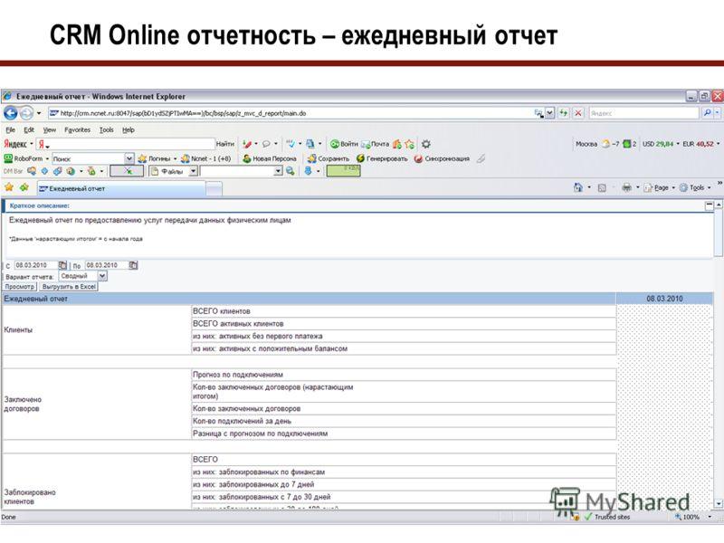 CRM Online отчетность – дерево отчетов
