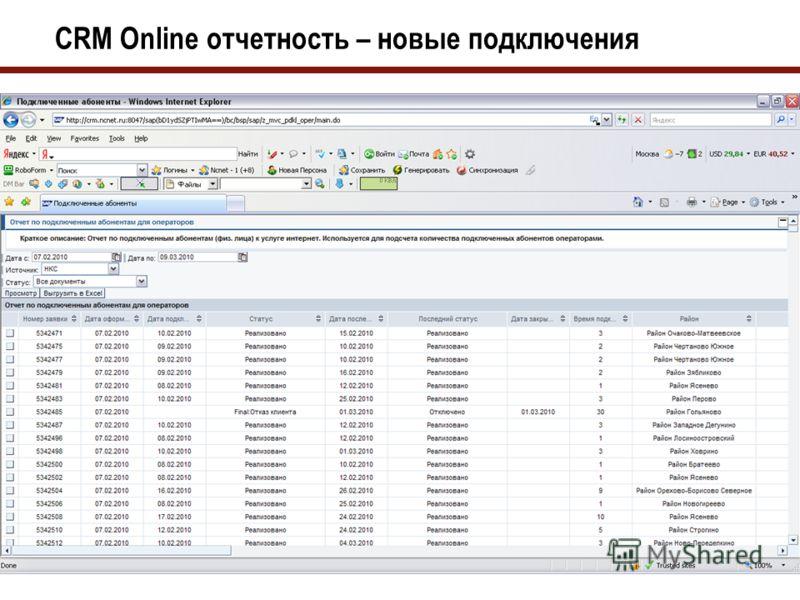 CRM Online отчетность – ежедневный отчет