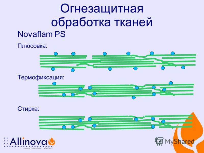Огнезащитная обработка тканей Novaflam PS Плюсовка: Термофиксация: Стирка: