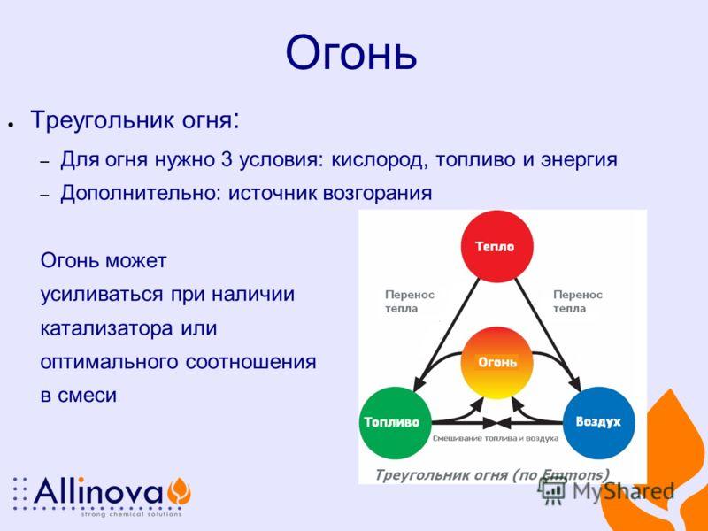 Огонь Треугольник огня : – Для огня нужно 3 условия: кислород, топливо и энергия – Дополнительно: источник возгорания Огонь может усиливаться при наличии катализатора или оптимального соотношения в смеси