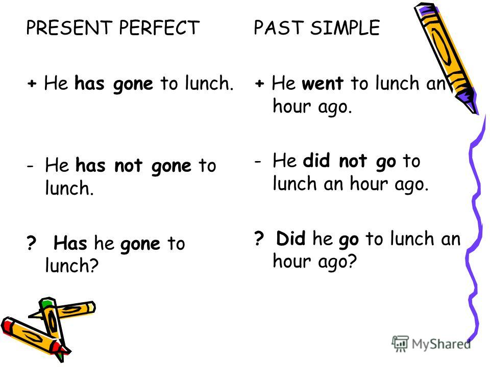 PRESENT PERFECT + He has gone to lunch. -He has not gone to lunch. ? Has he gone to lunch? PAST SIMPLE + He went to lunch an hour ago. -He did not go to lunch an hour ago. ? Did he go to lunch an hour ago?