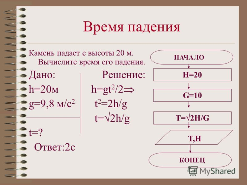 Время падения Камень падает с высоты 20 м. Вычислите время его падения. Дано: Решение: h=20м h=gt 2 /2 g=9,8 м/с 2 t 2 =2h/g t= 2h/g t=? Ответ:2с H=20 T= 2H/G G=10 НАЧАЛО КОНЕЦ T,H