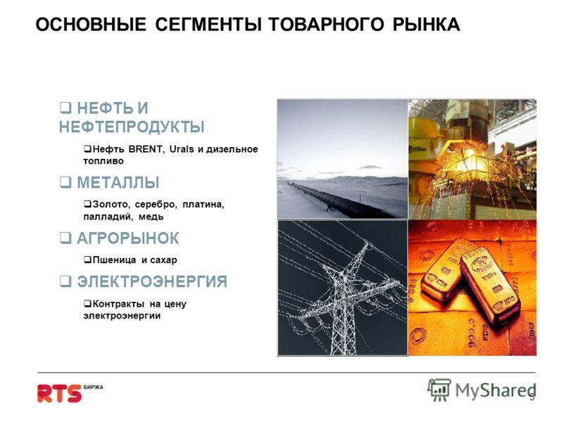 Place image here НЕФТЬ И НЕФТЕПРОДУКТЫ Нефть BRENT, Urals и дизельное топливо МЕТАЛЛЫ Золото, серебро, платина, палладий, медь АГРОРЫНОК Пшеница и сахар ЭЛЕКТРОЭНЕРГИЯ Контракты на цену электроэнергии ОСНОВНЫЕ СЕГМЕНТЫ ТОВАРНОГО РЫНКА 5