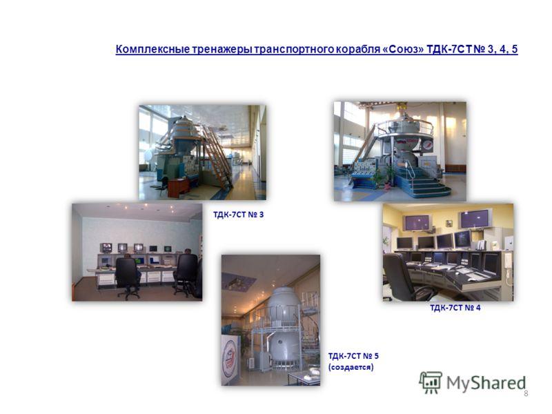 Комплексные тренажеры транспортного корабля «Союз» ТДК-7CТ 3, 4, 5 8 ТДК-7CТ 3 ТДК-7CТ 4 ТДК-7CТ 5 (создается)