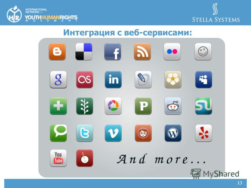 13 Интеграция с веб-сервисами: