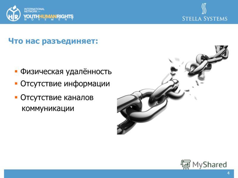 4 Что нас разъединяет: Физическая удалённость Отсутствие информации Отсутствие каналов коммуникации