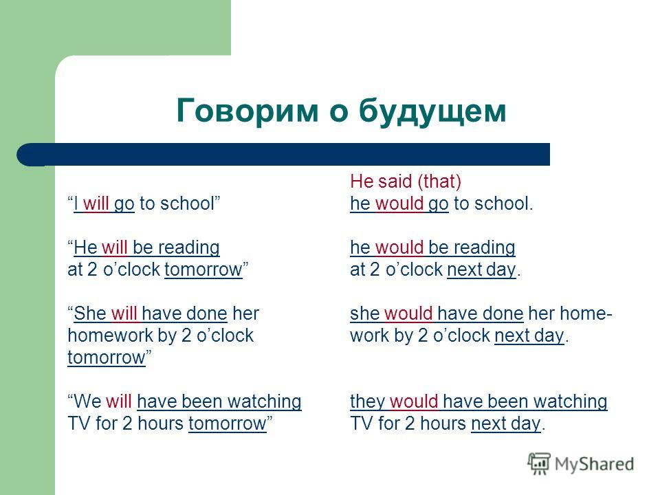 Говорим о будущем I will go to school He will be reading at 2 oclock tomorrow She will have done her homework by 2 oclock tomorrow We will have been watching TV for 2 hours tomorrow He said (that) he would go to school. he would be reading at 2 ocloc
