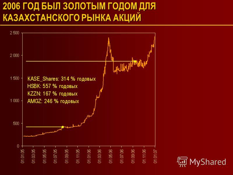 2006 ГОД БЫЛ ЗОЛОТЫМ ГОДОМ ДЛЯ КАЗАХСТАНСКОГО РЫНКА АКЦИЙ