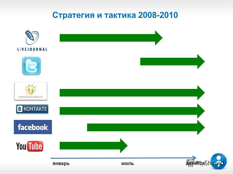 6 Стратегия и тактика 2008-2010 6 декабрь июльянварь