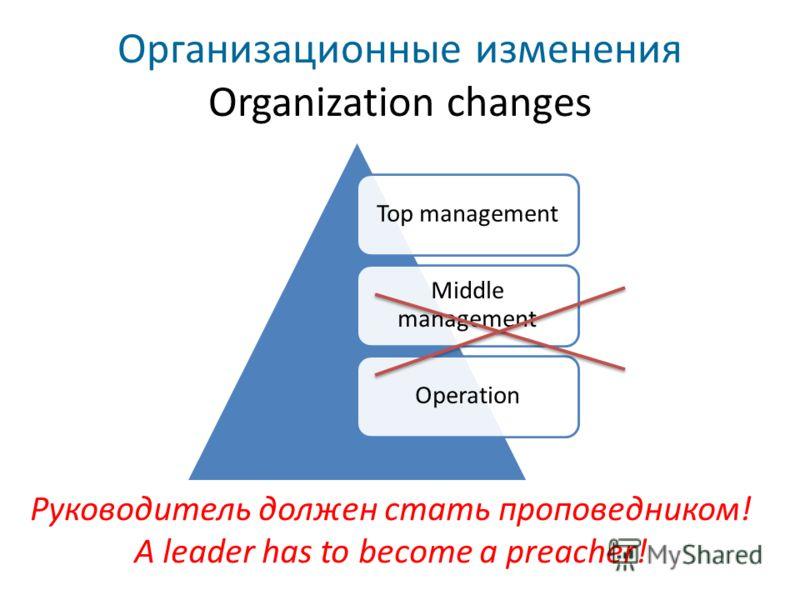 Организационные изменения Organization changes Top management Middle management Operation Руководитель должен стать проповедником! A leader has to become a preacher!