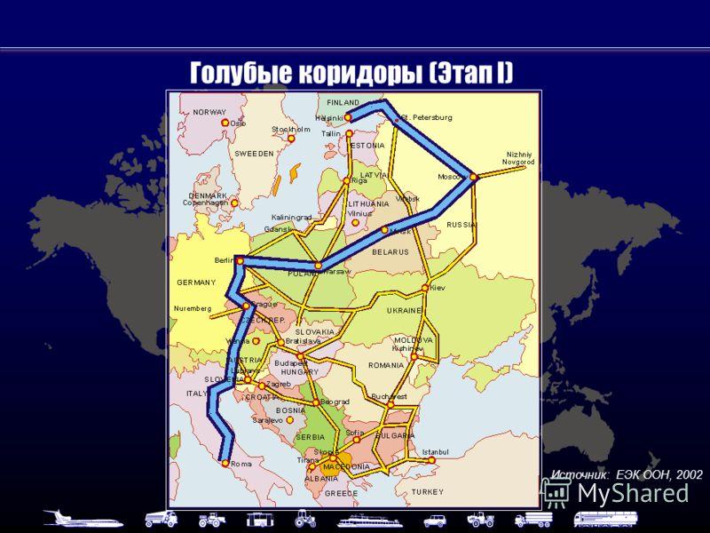 Источник: ЕЭК ООН, 2002 Голубые коридоры (Этап I)