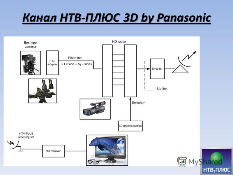 Канал НТВ-ПЛЮС 3D by Panasonic