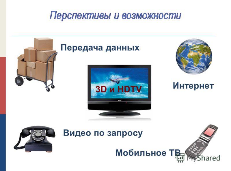 Передача данных Интернет Видео по запросу Мобильное ТВ 3D и HDTV