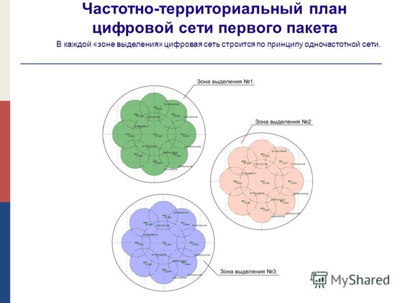 В каждой «зоне выделения» цифровая сеть строится по принципу одночастотной сети. Частотно-территориальный план цифровой сети первого пакета