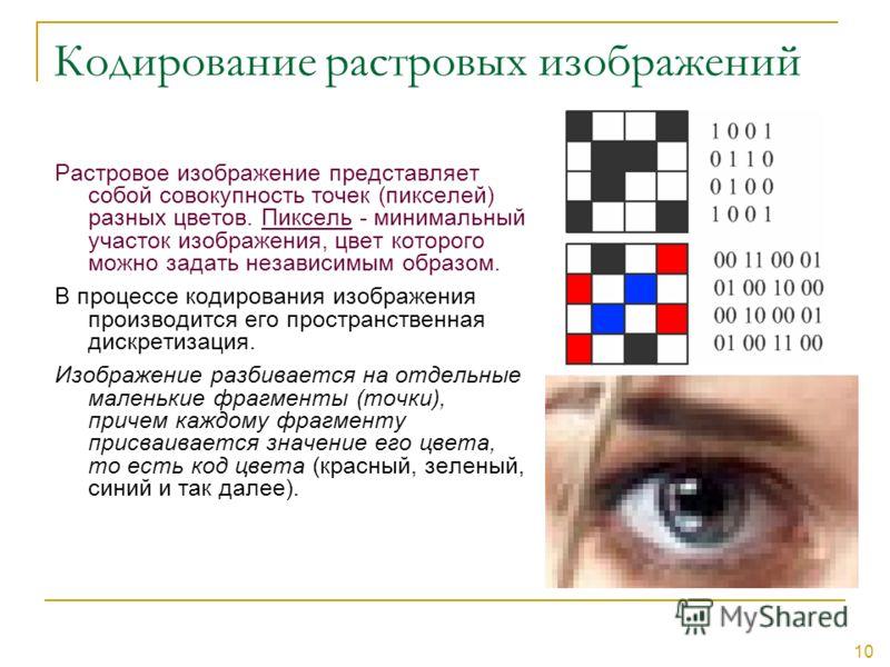 10 Кодирование растровых изображений Растровое изображение представляет собой совокупность точек (пикселей) разных цветов. Пиксель - минимальный участок изображения, цвет которого можно задать независимым образом. В процессе кодирования изображения п