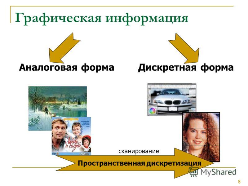 8 Графическая информация Аналоговая формаДискретная форма Пространственная дискретизация сканирование