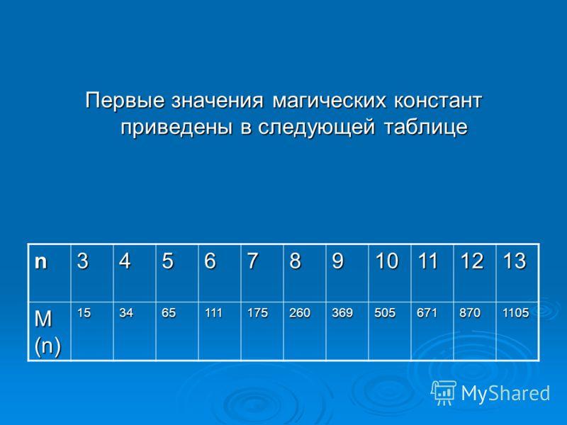 Первые значения магических констант приведены в следующей таблице n345678910111213 M (n) 1534651111752603695056718701105