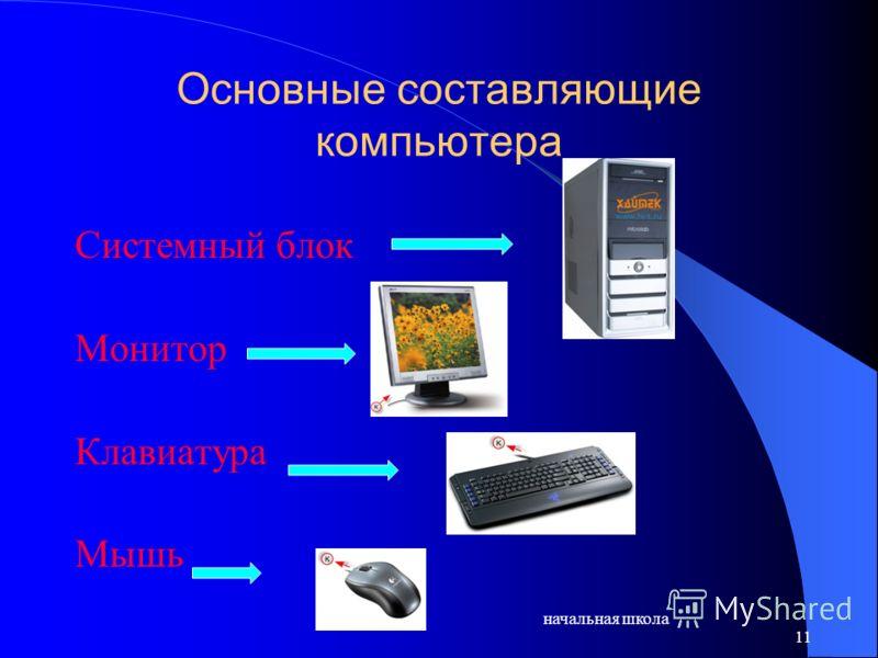 начальная школа 11 Основные составляющие компьютера Системный блок Монитор Клавиатура Мышь