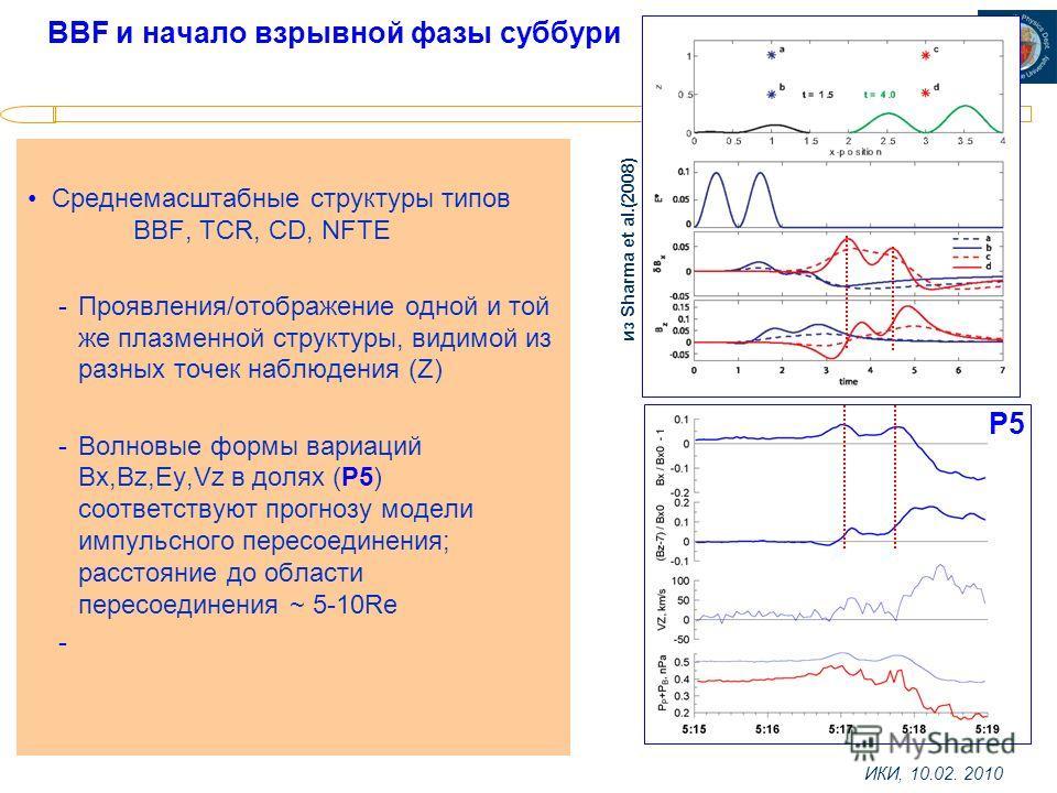 ИКИ, 10.02. 2010 BBF и начало взрывной фазы суббури Среднемасштабные структуры типов BBF, TCR, CD, NFTE -Проявления/отображение одной и той же плазменной структуры, видимой из разных точек наблюдения (Z) -Волновые формы вариаций Вx,Bz,Ey,Vz в долях (