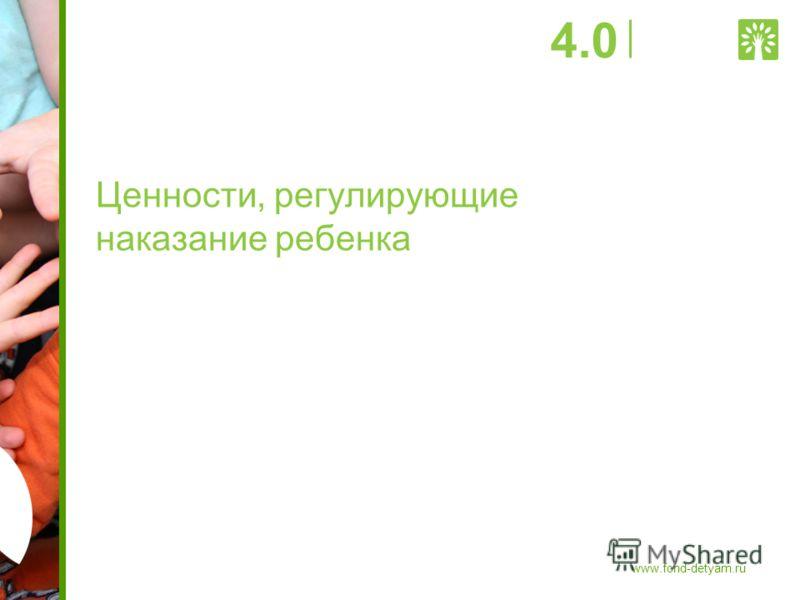 Ценности, регулирующие наказание ребенка 4.0 www.fond-detyam.ru