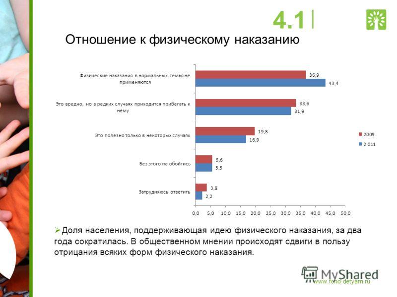 Отношение к физическому наказанию Доля населения, поддерживающая идею физического наказания, за два года сократилась. В общественном мнении происходят сдвиги в пользу отрицания всяких форм физического наказания. 4.1 www.fond-detyam.ru