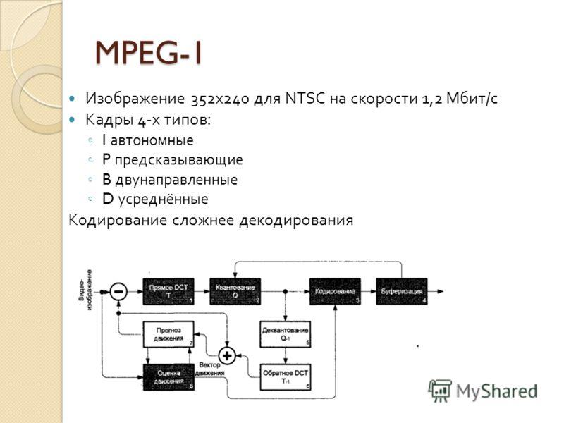 MPEG-1 Изображение 352x240 для NTSC на скорости 1,2 Мбит / с Кадры 4- х типов : I автономные P предсказывающие B двунаправленные D усреднённые Кодирование сложнее декодирования