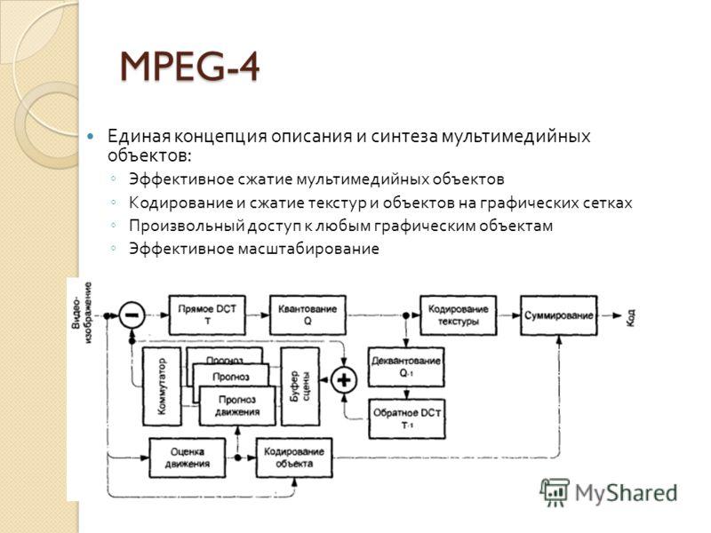MPEG-4 Единая концепция описания и синтеза мультимедийных объектов : Эффективное сжатие мультимедийных объектов Кодирование и сжатие текстур и объектов на графических сетках Произвольный доступ к любым графическим объектам Эффективное масштабирование