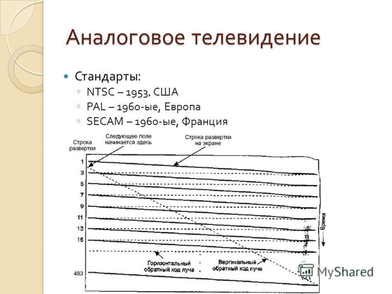 Аналоговое телевидение Стандарты : NTSC – 1953, США PAL – 1960- ые, Европа SECAM – 1960- ые, Франция