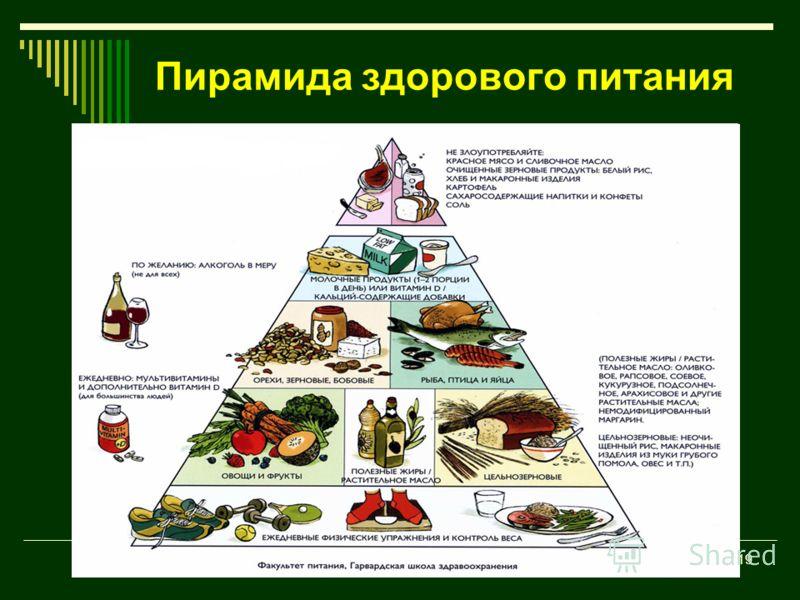 19 Пирамида здорового питания