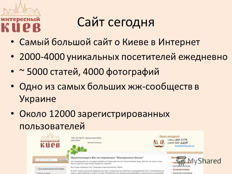 Сайт сегодня Самый большой сайт о Киеве в Интернет 2000-4000 уникальных посетителей ежедневно ~ 5000 статей, 4000 фотографий Одно из самых больших жж-сообществ в Украине Около 12000 зарегистрированных пользователей