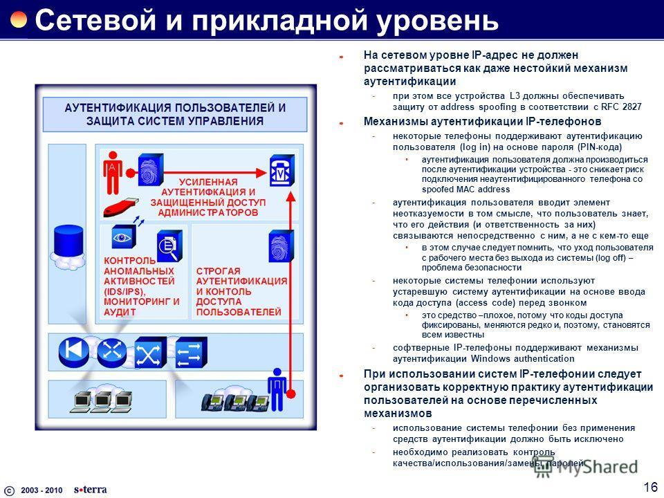 16 Сетевой и прикладной уровень На сетевом уровне IP-адрес не должен рассматриваться как даже нестойкий механизм аутентификации при этом все устройства L3 должны обеспечивать защиту от address spoofing в соответствии с RFC 2827 Механизмы аутентифика