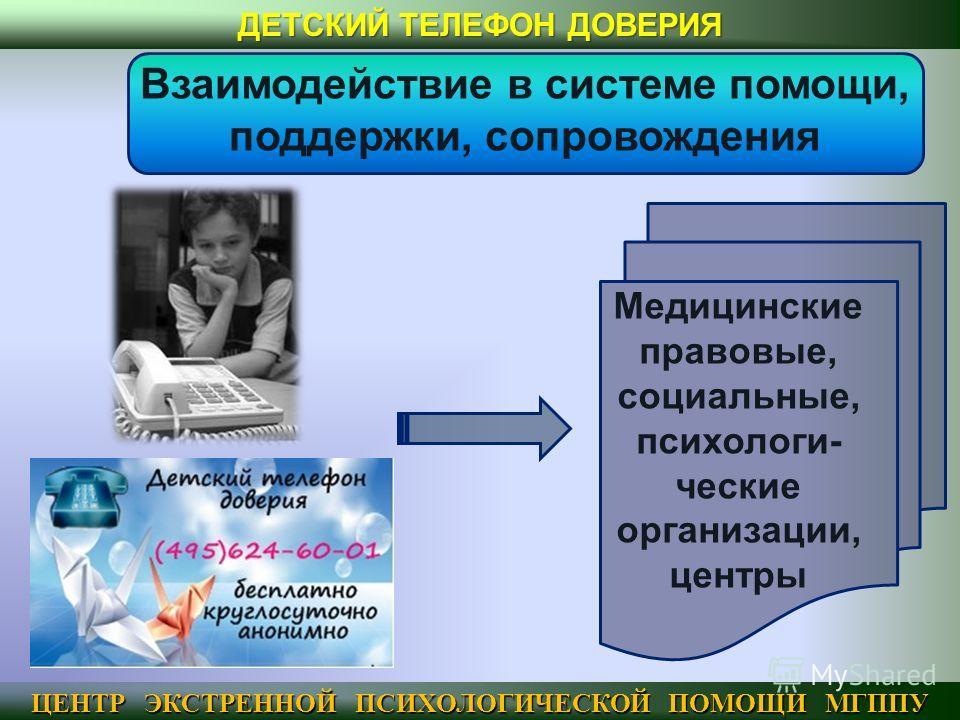 ДЕТСКИЙ ТЕЛЕФОН ДОВЕРИЯ Взаимодействие в системе помощи, поддержки, сопровождения Медицинские правовые, социальные, психологи- ческие организации, центры ЦЕНТР ЭКСТРЕННОЙ ПСИХОЛОГИЧЕСКОЙ ПОМОЩИ МГППУ