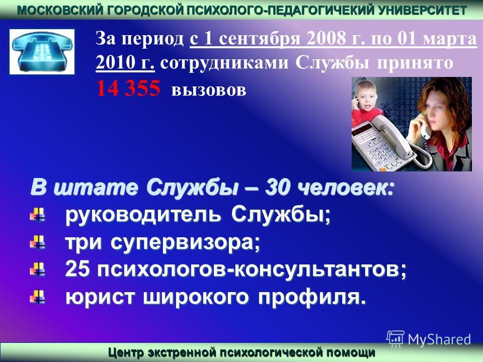 За период с 1 сентября 2008 г. по 01 марта 2010 г. сотрудниками Службы принято 14 355 вызовов В штате Службы – 30 человек: руководитель Службы; руководитель Службы; три супервизора; три супервизора; 25 психологов-консультантов; 25 психологов-консульт