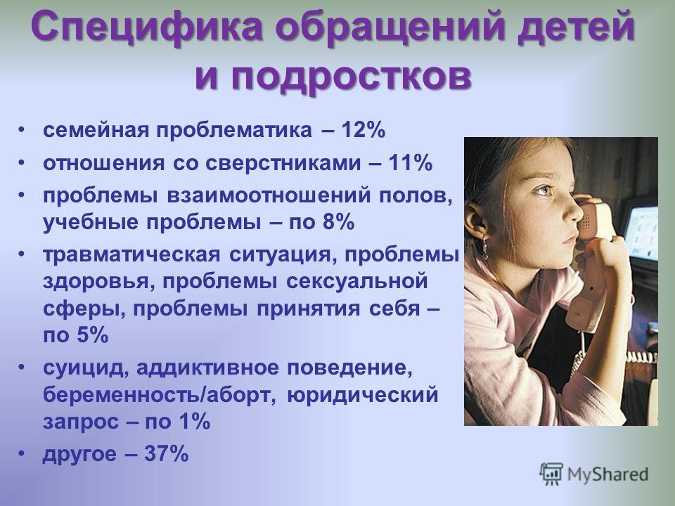 Специфика обращений детей и подростков семейная проблематика – 12% отношения со сверстниками – 11% проблемы взаимоотношений полов, учебные проблемы – по 8% травматическая ситуация, проблемы здоровья, проблемы сексуальной сферы, проблемы принятия себя