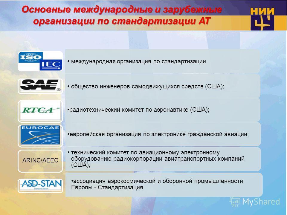 Основные международные и зарубежные организации по стандартизации АТ международная организация по стандартизации общество инженеров самодвижущихся средств (США);радиотехнический комитет по аэронавтике (США);европейская организация по электронике граж