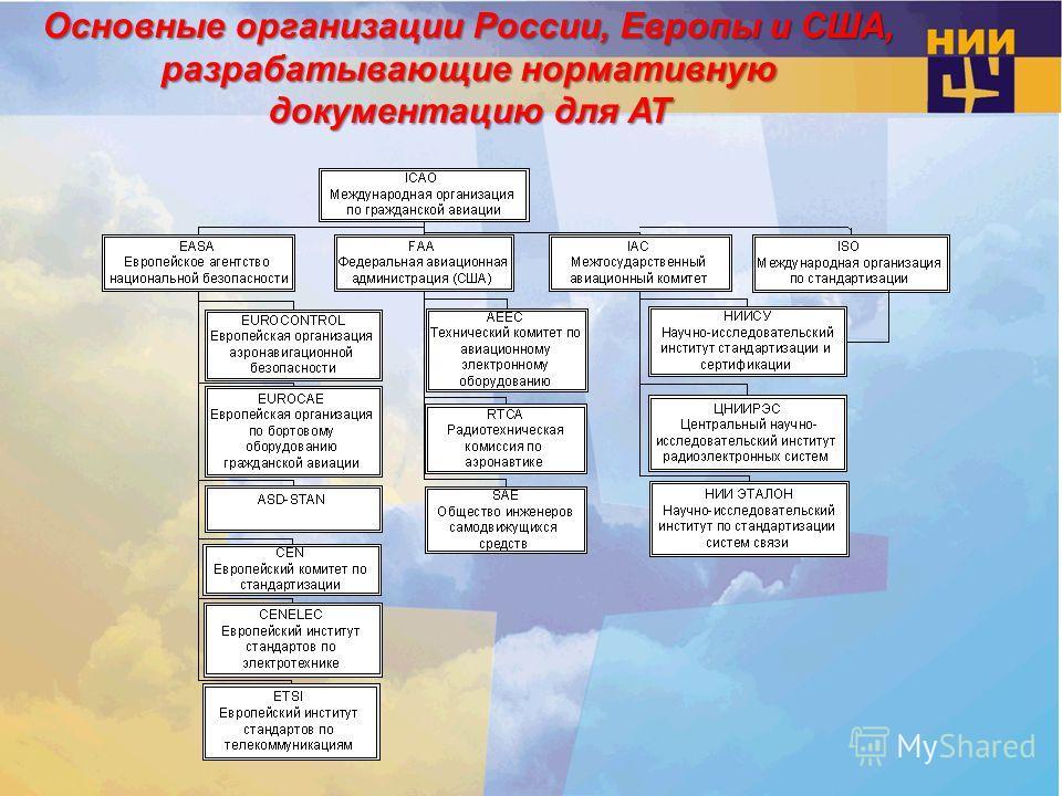 Основные организации России, Европы и США, разрабатывающие нормативную документацию для АТ