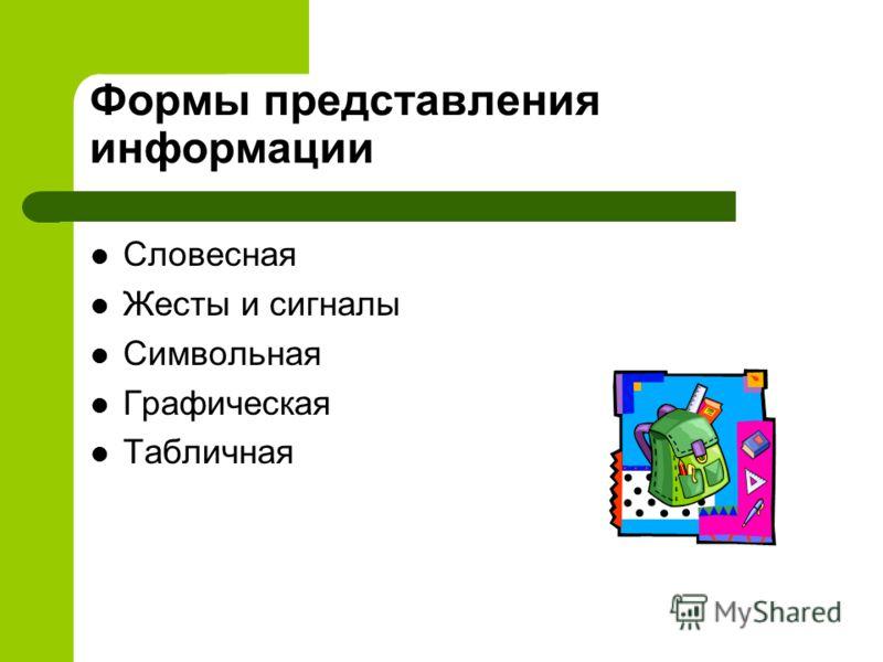 Формы представления информации Словесная Жесты и сигналы Символьная Графическая Табличная