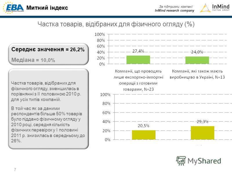 Митний індекс За підтримки компанії InMind research company 7 Частка товарів, відібраних для фізичного огляду (%) Частка товарів, відібраних для фізичного огляду, зменшилась в порівнянні з ІІ половиною 2010 р. для усіх типів компаній. В той час як за