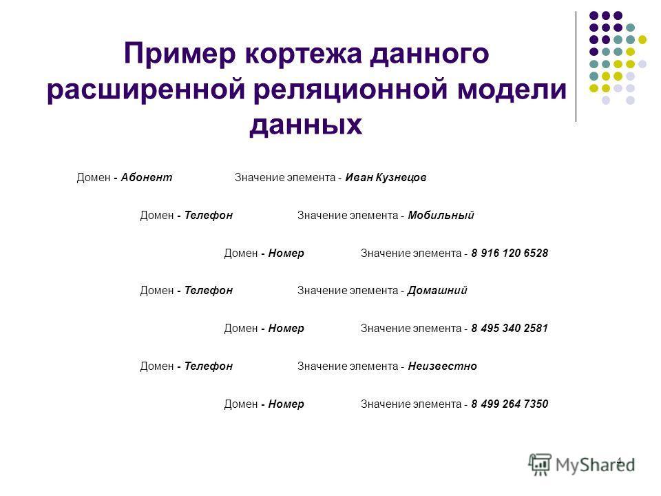 4 Пример кортежа данного расширенной реляционной модели данных Домен - ТелефонЗначение элемента - Мобильный Домен - НомерЗначение элемента - 8 916 120 6528 Домен - ТелефонЗначение элемента - Домашний Домен - НомерЗначение элемента - 8 495 340 2581 До
