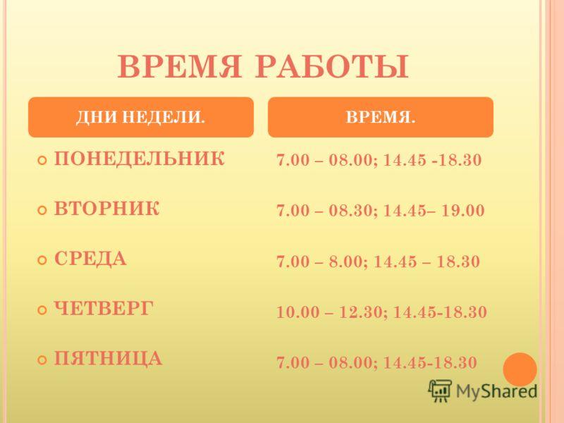 ВРЕМЯ РАБОТЫ ПОНЕДЕЛЬНИК ВТОРНИК СРЕДА ЧЕТВЕРГ ПЯТНИЦА 7.00 – 08.00; 14.45 -18.30 7.00 – 08.30; 14.45– 19.00 7.00 – 8.00; 14.45 – 18.30 10.00 – 12.30; 14.45-18.30 7.00 – 08.00; 14.45-18.30 ДНИ НЕДЕЛИ.ВРЕМЯ.