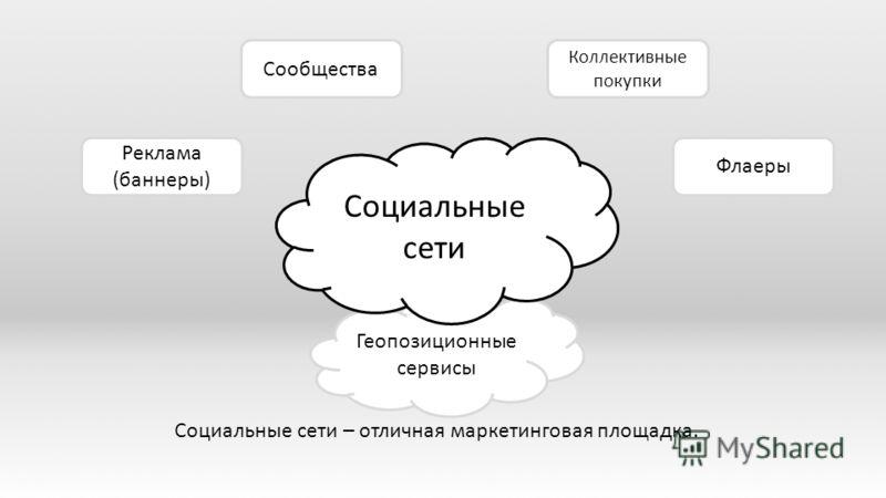 Геопозиционные сервисы Социальные сети Социальные сети – отличная маркетинговая площадка. Реклама (баннеры) Сообщества Коллективные покупки Флаеры
