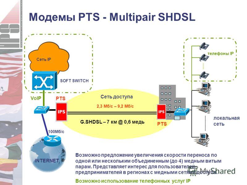 Модемы PTS - Multipair SHDSL PTS INTERNET Сеть IP Сеть доступа SOFT SWITCH G.SHDSL – 7 км @ 0,6 медь 100Mб/с 2,3 Mб/с – 9,2 Mб/с PTS локальная сеть Возможно предложение увеличения скорости переноса по одной или нескольким объединенным (до 4) медным в