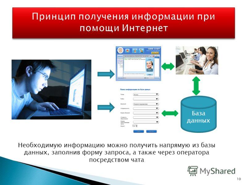 База данных Необходимую информацию можно получить напрямую из базы данных, заполнив форму запроса, а также через оператора посредством чата 10