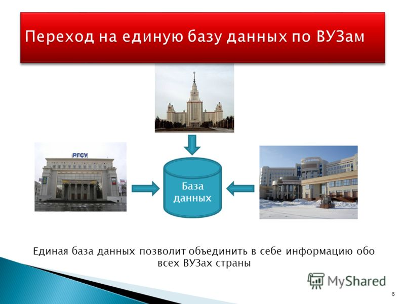 Единая база данных позволит объединить в себе информацию обо всех ВУЗах страны База данных 6