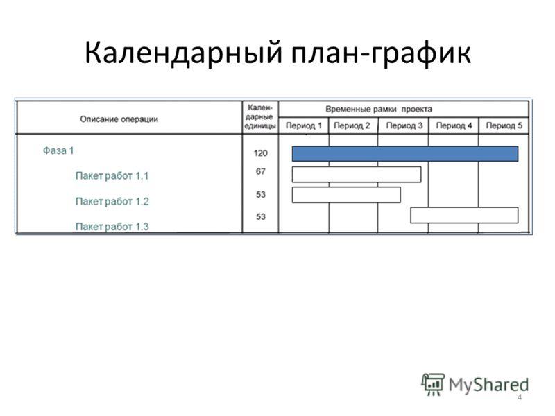 4 Календарный план-график