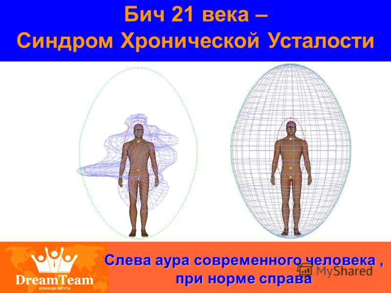 Бич 21 века – Синдром Хронической Усталости Слева аура современного человека, при норме справа