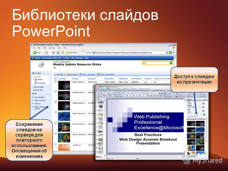 Библиотеки слайдов PowerPoint Сохранение слайдов на сервере для повторного использования. Оповещения об изменениях Доступ к слайдам из презентации