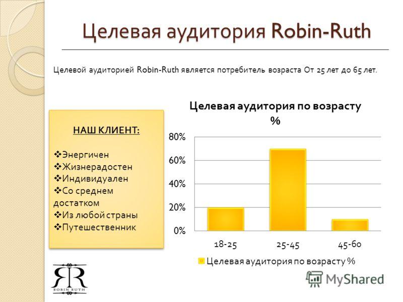 Целевая аудитория Robin-Ruth Целевой аудиторией Robin-Ruth является потребитель возраста От 25 лет до 65 лет. НАШ КЛИЕНТ : Энергичен Жизнерадостен Индивидуален Со среднем достатком Из любой страны Путешественник НАШ КЛИЕНТ : Энергичен Жизнерадостен И